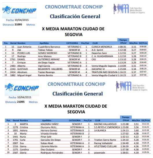 media maraton segovia clasi